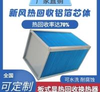 板式能量回收换热器—BXB 系列