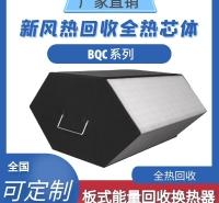 板式能量回收换热器—BQC 系列
