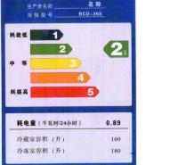 二级能效等级、通风机能效报告、空调能效等级