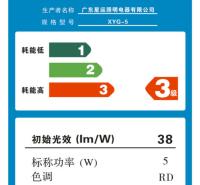 漳州电机能效费用 河南能效检测认证 郑州通风机能效