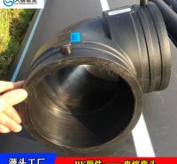 Pe管件电熔弯头   电熔90度弯头   山东电热熔弯头生产厂家    pe复合管件电熔45°弯头
