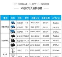 分体式壁挂甲醇固定巴氏槽巴歇尔槽打印式智超声波检测仪