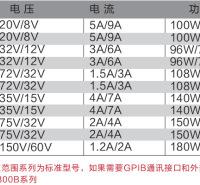 矢量科技 艾德克斯IT6861A高精度双范围可编程直流电源20V 0.1mA