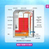 大容量进步式开水器 JO-K150G-B