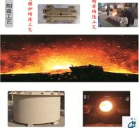 ZG4Cr30Ni15Mn3W2耐磨铸钢件夹具