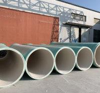 —— PVC/FRP复合缠绕管DN800