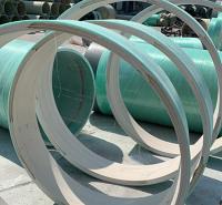 —— PVC/FRP复合缠绕管厂家