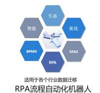 省事熊自动搜索 系统机器人 爬虫机器人 RPA机器人